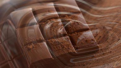 Photo of تاریخچه شکلات