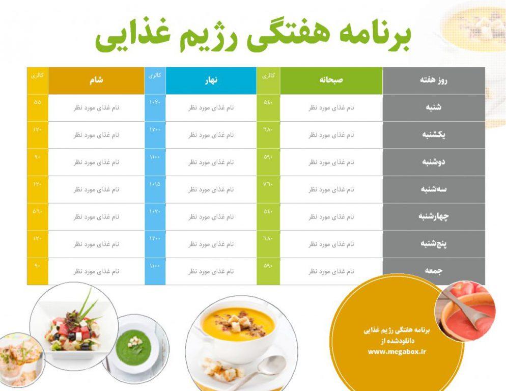 برنامه غذایی مصرف کالری