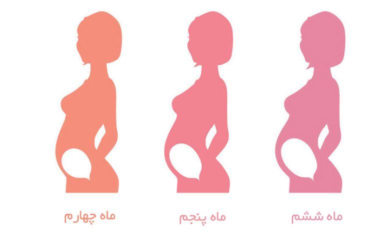 Photo of نکات مهمی که باید در سه ماه دوم بارداری رعایت کنیم
