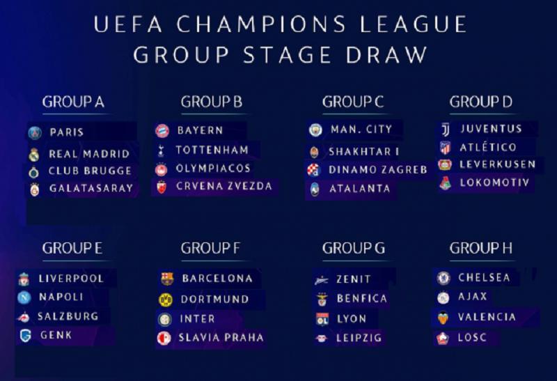 تیمهای حاضر در لیگ قهرمانان اروپا 2020