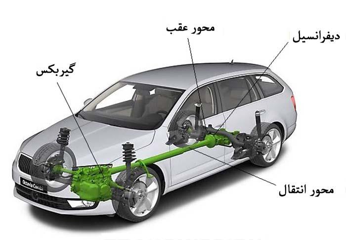 قطعات مرتبط به گیربکس خودرو