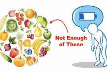 Photo of بیماری سو تغذیه چیست؟ علائم ، علل و نکات پیشگیری!