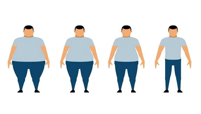 تعیین دوز کلی دارو بر اساس وزن بیمار می باشد.