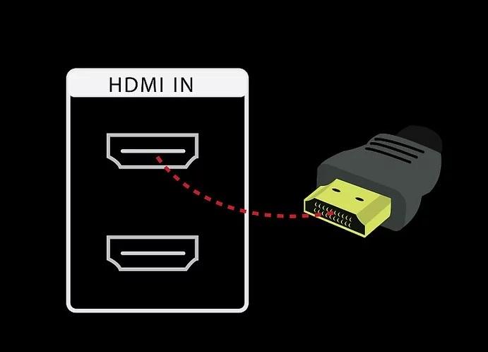 کابل ویدیویی مناسب برای اتصال