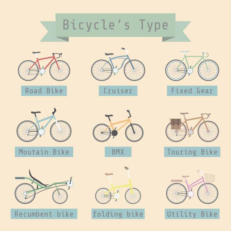 انواع دوچرخه های کوهستان،کورسی و ...