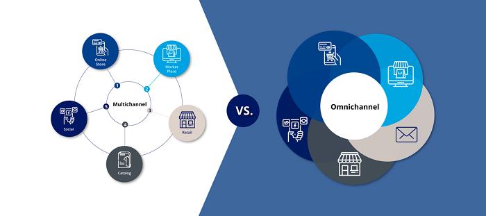 Omni-channel و پشتیبانی چند زبانه سیستم مدیریت محتوا